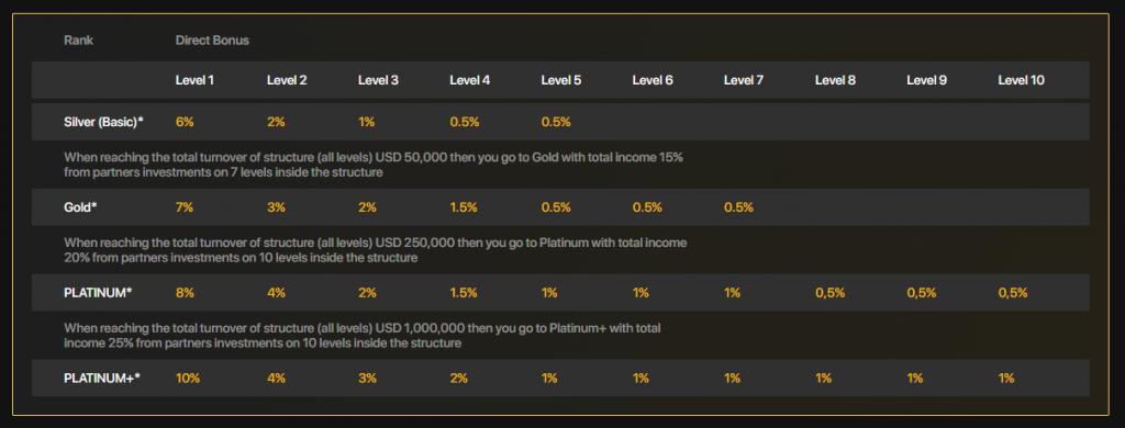 futurion-direct-bonus-1024x390.png